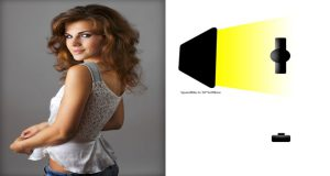 Gel on your Speedlights for portraits photography
