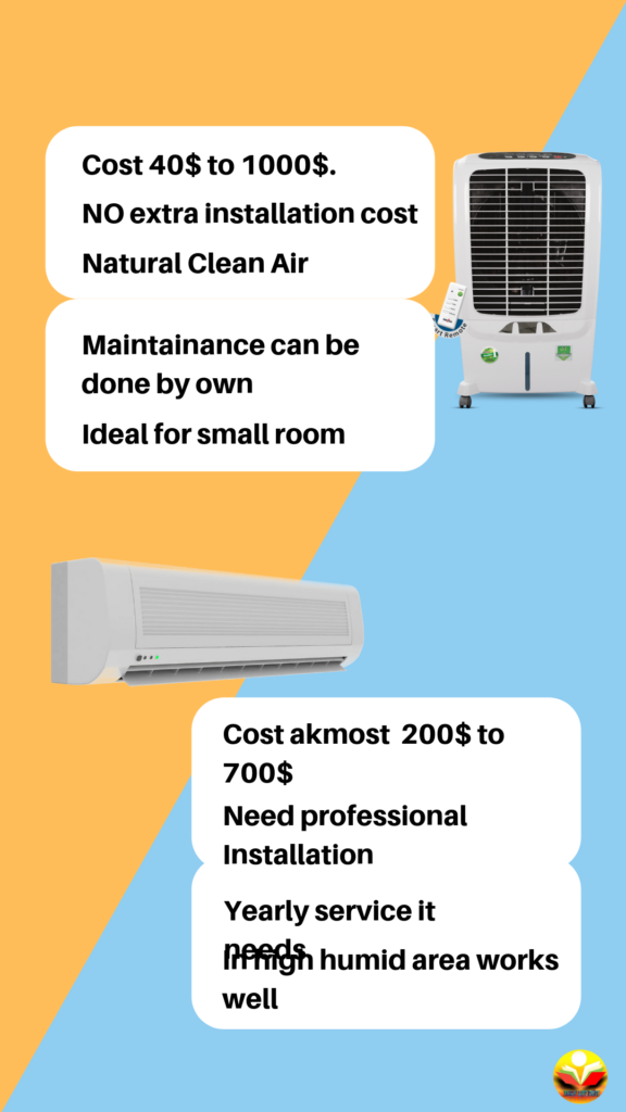 Benefits of Air Cooler over Air Conditioner