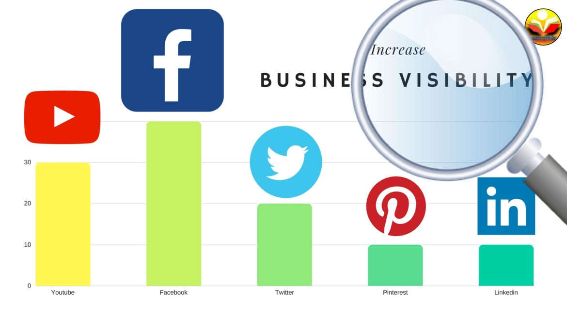Increase Business Visibility